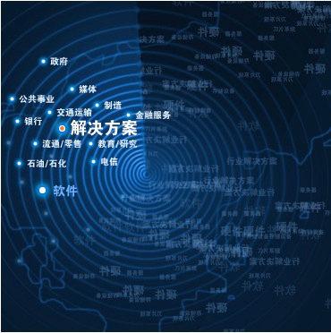 Hewlett Packard China
