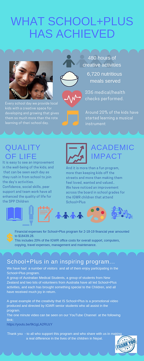 Literacy Charity Infographic.png
