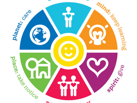 Promote Health & Wellbeing at Work
