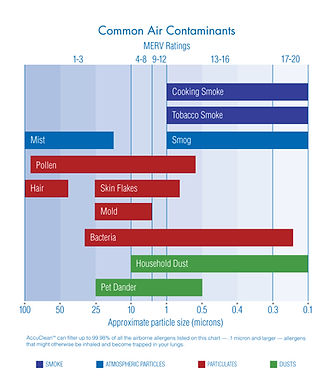 CommonAirContaminants.jpg