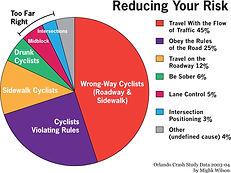 reduce risk.jpg