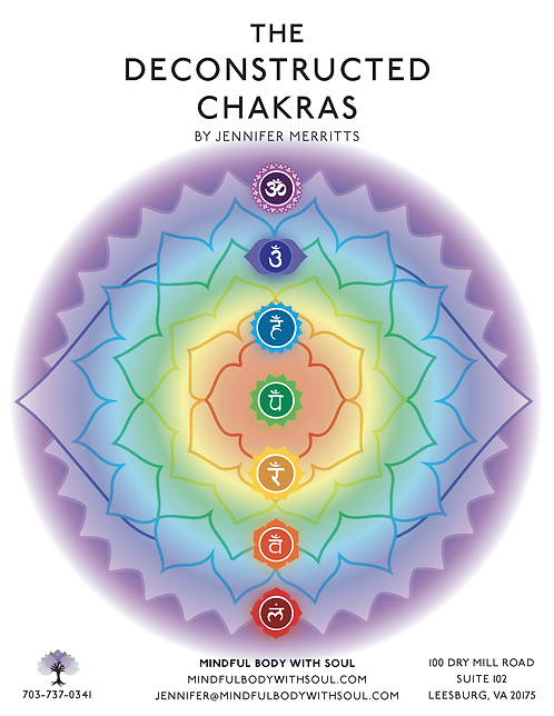 The Deconstructed Chakras