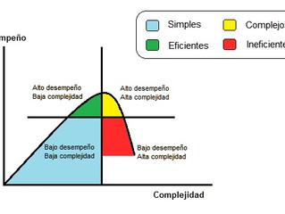 GESTIONANDO LA COMPLEJIDAD DE LA CADENA DE SUMINISTRO - Parte 1: importancia.
