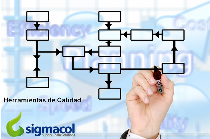 Herramientas de Calidad - Sigmacol.png