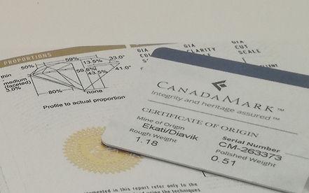 Zerktifikat CanadaMark