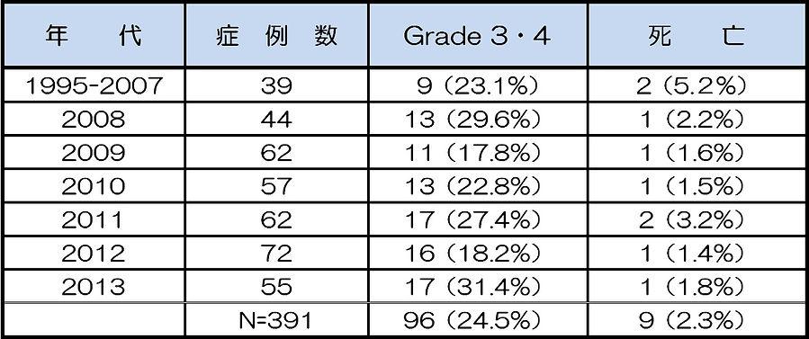 岸和田fukumakuhashu表3-2.jpg