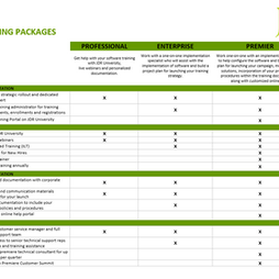 Training Packages Summary