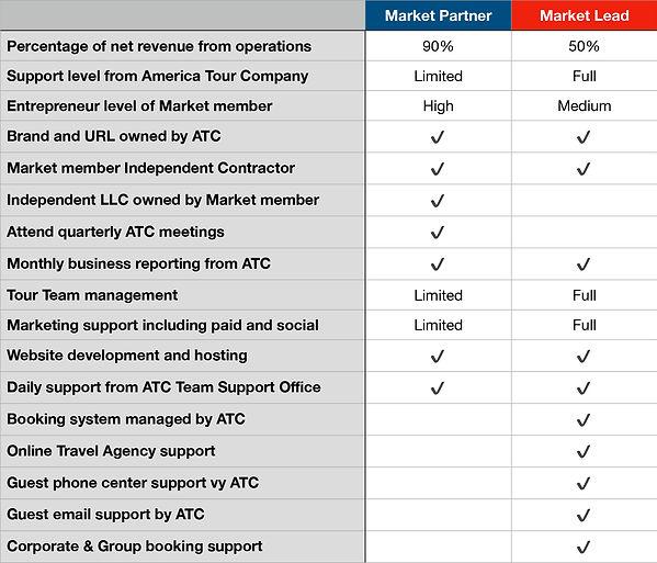 market compare.jpg