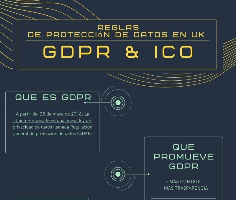 """Reglas de Protección de Datos en UK """"GDPR & ICO"""