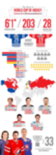 Infographic World Cup