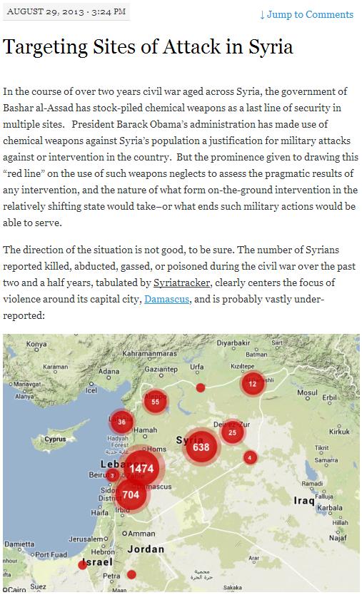 Targeting Sites in Syria