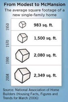 House-size-average-US-235.jpg