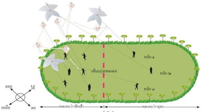 การแข่งขันว่าวไทยจุฬาปักเป้า.jpg