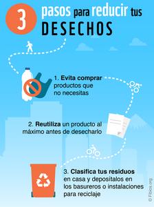 Infografía 3 pasos para reducir tus desechos
