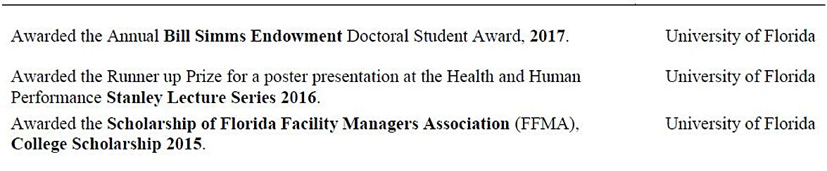 CV awards
