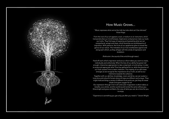 How Music Grows