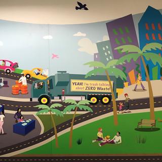 LASAN Financial Planning Tool for LA's Zero Waste Plan