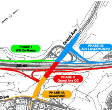 SR-57/ SR-60 Confluence Project Risk Analysis