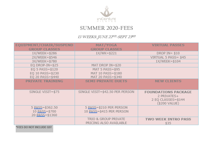 SUMMER 2020 FEES GRAPHIC.PNG