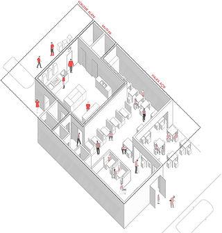 restoranlardaki tipik bölgeler ve akış d
