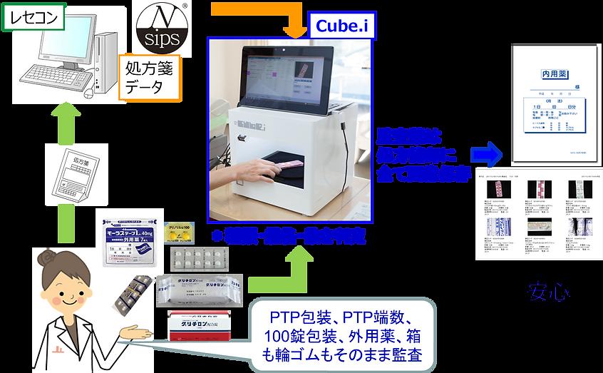 Retail 薬剤監査システム構造.png