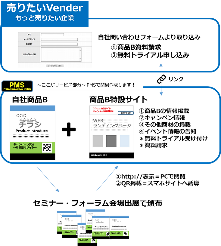 PMS 図2.png
