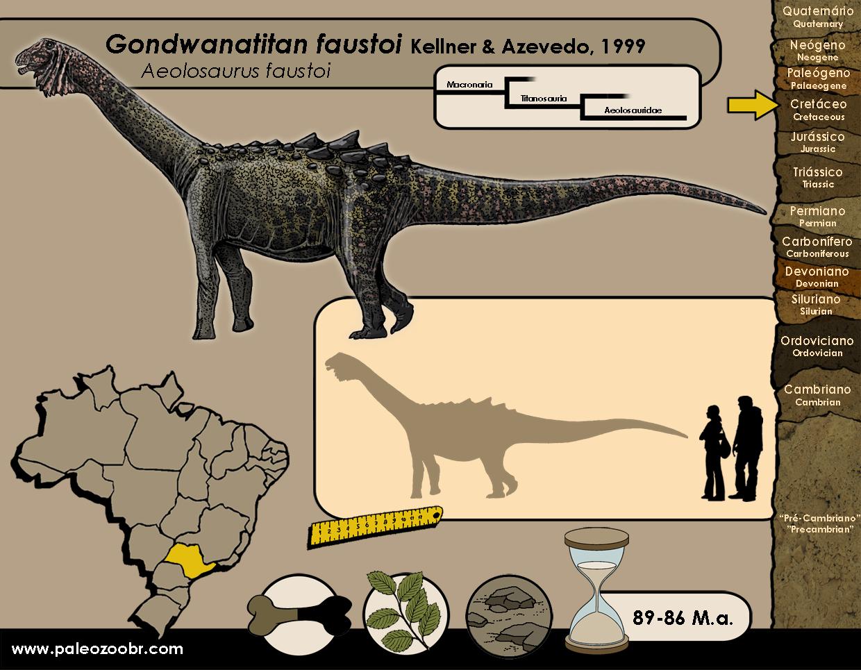 Gondwanatitan faustoi