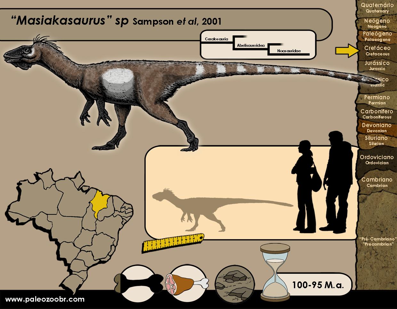 Masiakasaurus sp