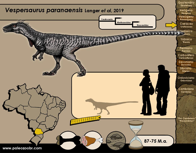 Vespersaurus paranaensis