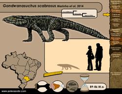 Gondwanasuchus scabrosus