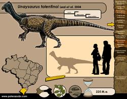 Unaysaurus tolentinoi