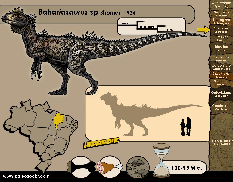 Bahariasaurus sp