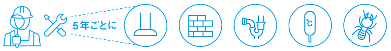 プロジェクト認定住宅の定期点検項目