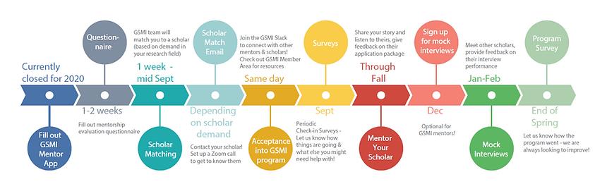 mentor_timeline_image.png