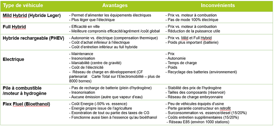 Energies alternatives.png