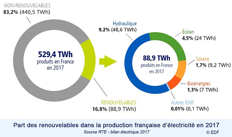part renouvelables.png