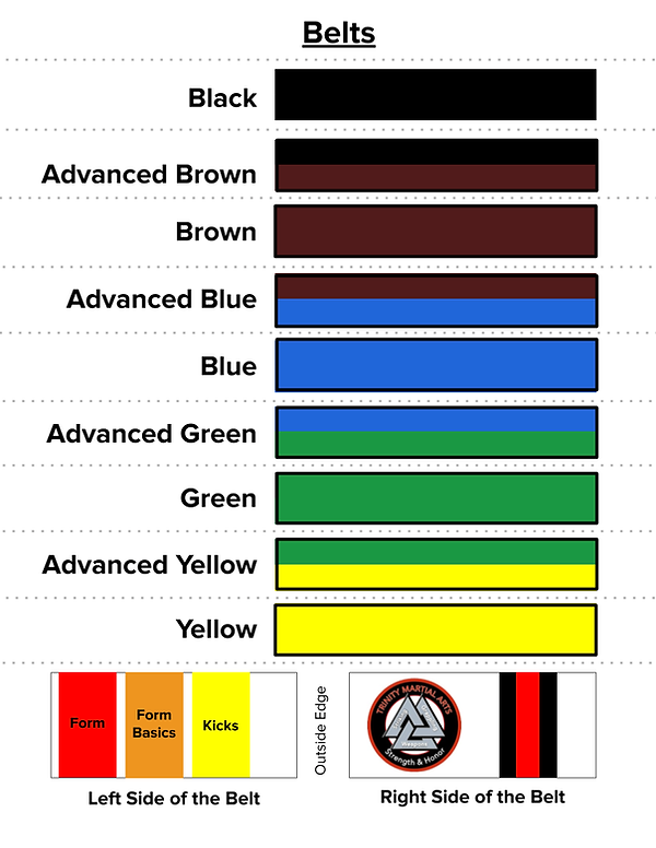 Belt Progression Sheet.png