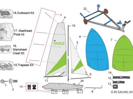 Jachtařské názvosloví & jachtařské pojmy
