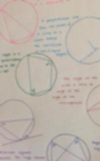 Online GCSE Maths Revision Course