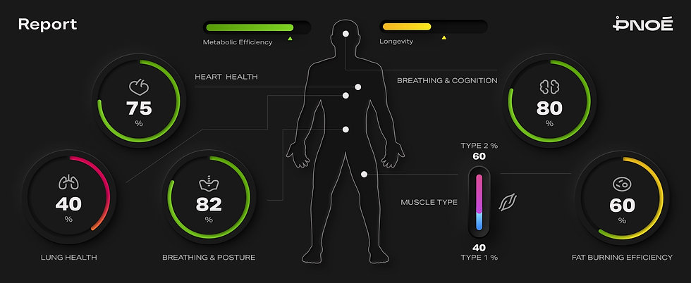 nutrition-program-chart-Central-Point
