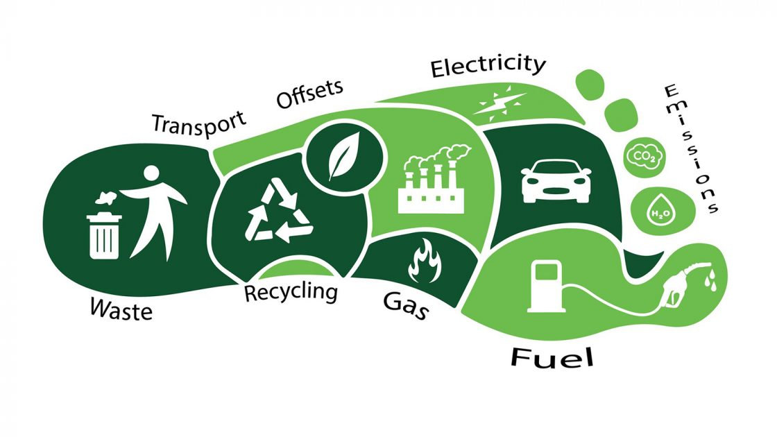 How-To-Reduce-The-Carbon-Footprint-1120x