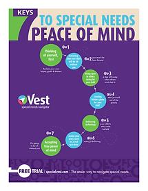 Vest 7Keys Infographic PNG 12-19.png