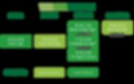 Kursplan-Yogacasa-Hollfeld 2020_ohneHint
