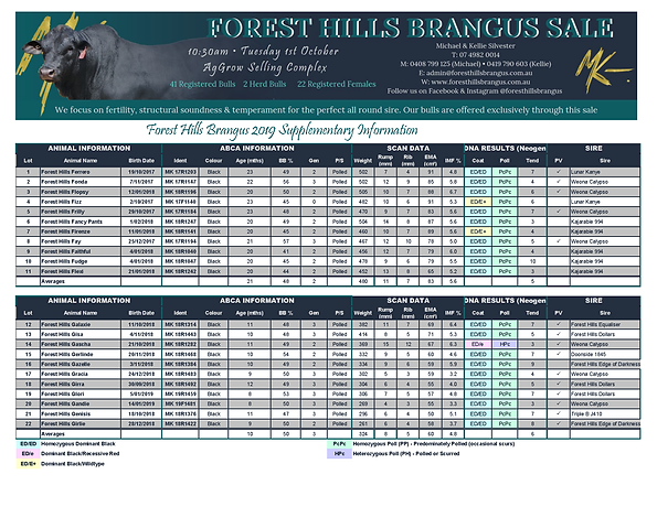 FOREST HILLS Supplementary Sheet_Page_1.