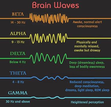 beyin-dalgaları.jpg