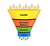sales funnel.JPG