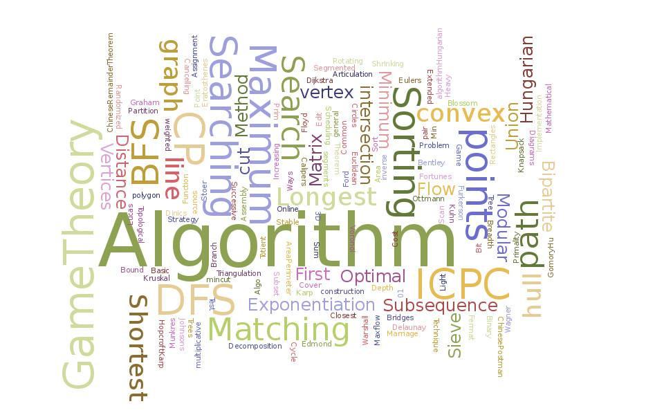Marketing Pro Algorithms