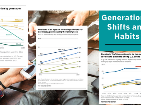 Generational Engagement with Loyalty