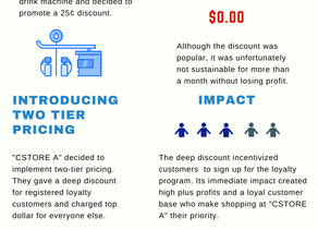 Case Study: Two-Tier Pricing