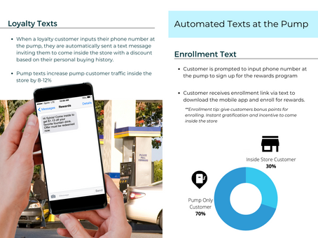 2021 Featured Highlight: Automated Texts at the Pump